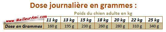Ration quotidienne DADO médium Poulet